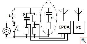 процесс испытания изоляции кабеля
